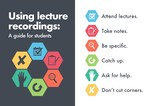 Practical recommendations for lecture recordings
